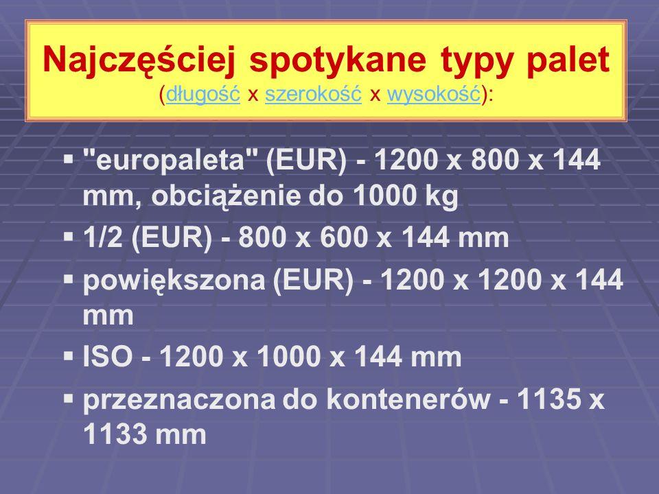 Najczęściej spotykane typy palet (długość x szerokość x wysokość):
