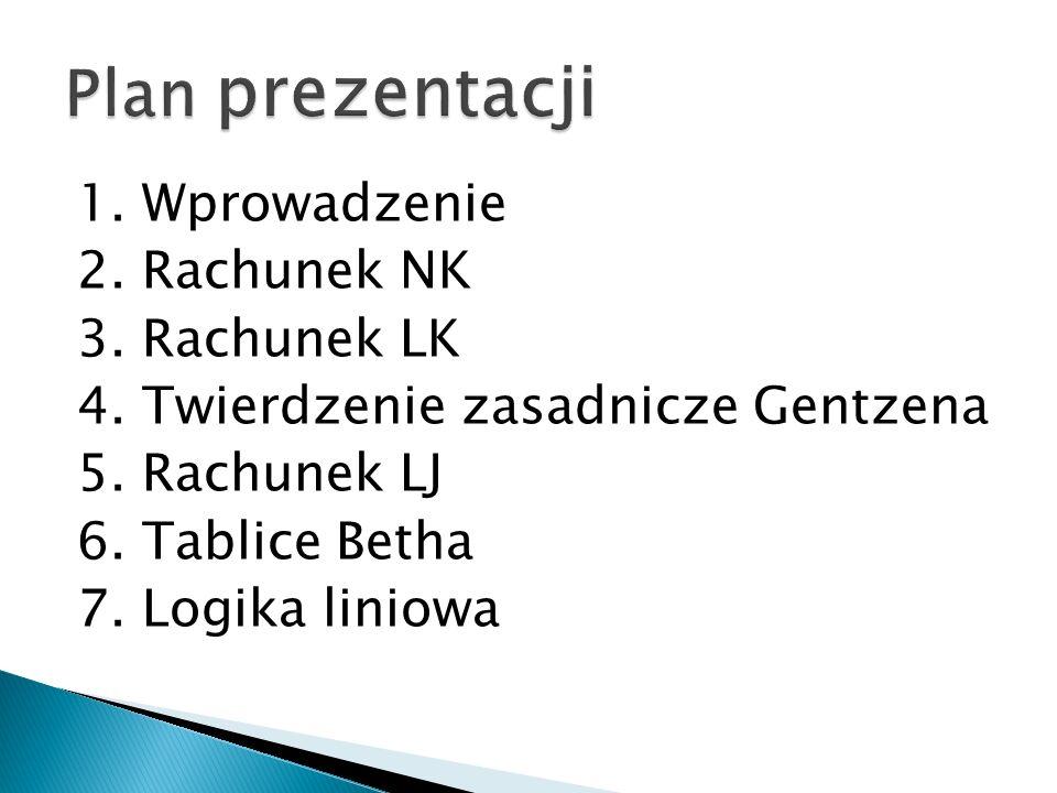 Plan prezentacji 1. Wprowadzenie 2. Rachunek NK 3. Rachunek LK