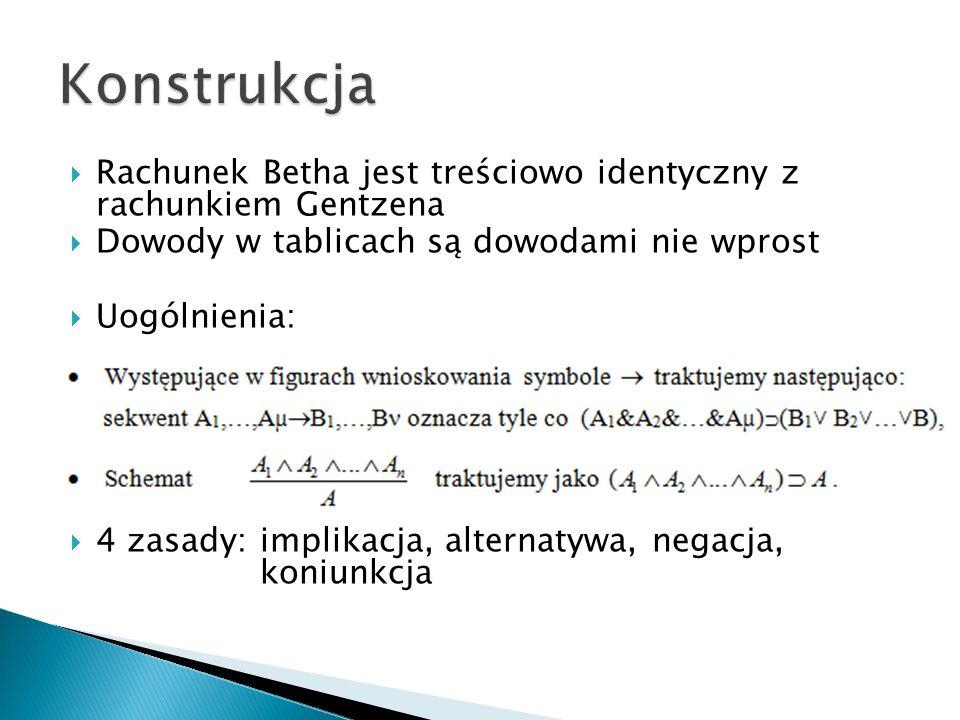 Konstrukcja Rachunek Betha jest treściowo identyczny z rachunkiem Gentzena. Dowody w tablicach są dowodami nie wprost.