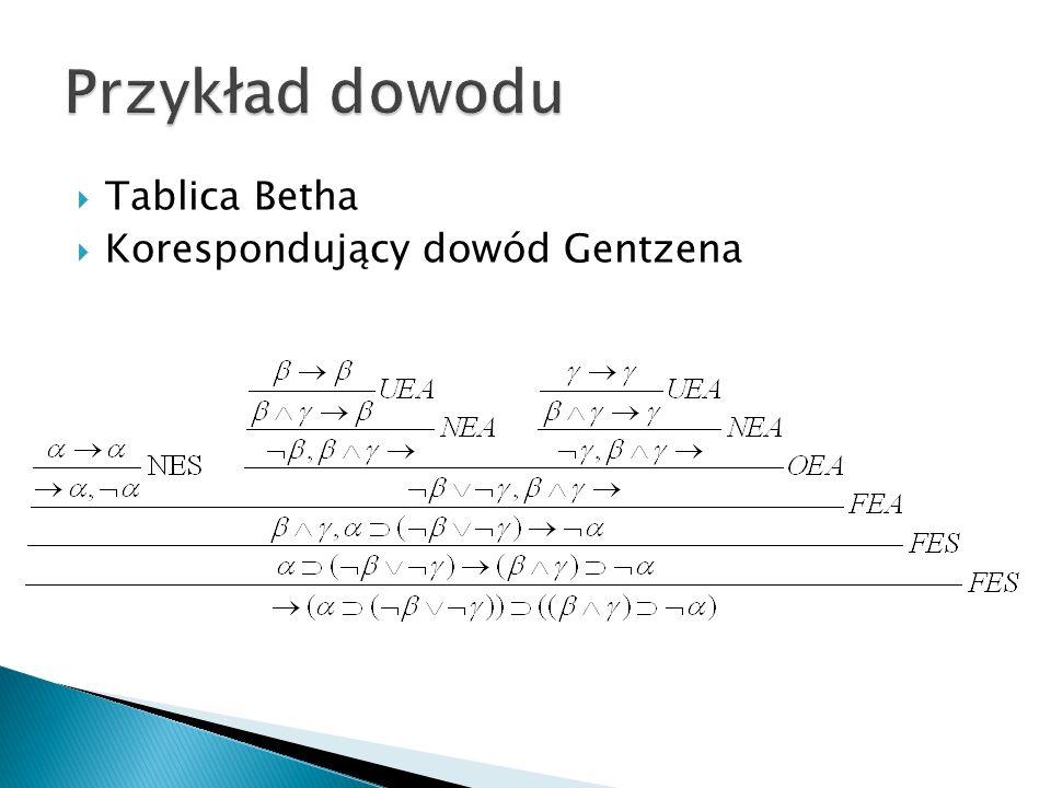 Przykład dowodu Tablica Betha Korespondujący dowód Gentzena