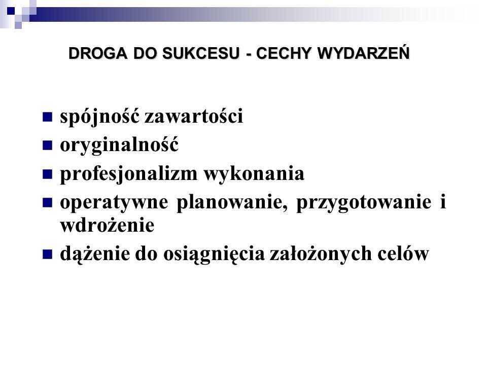 DROGA DO SUKCESU - CECHY WYDARZEŃ