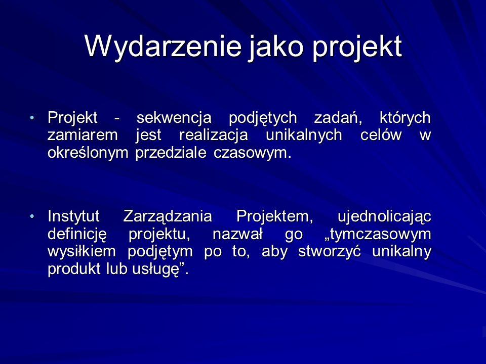 Wydarzenie jako projekt