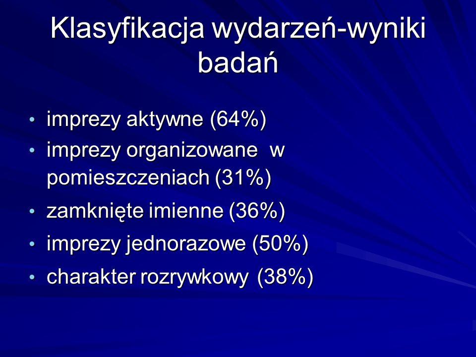 Klasyfikacja wydarzeń-wyniki badań