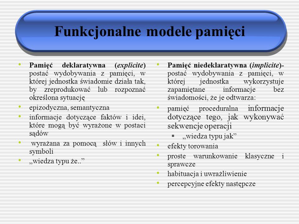 Funkcjonalne modele pamięci