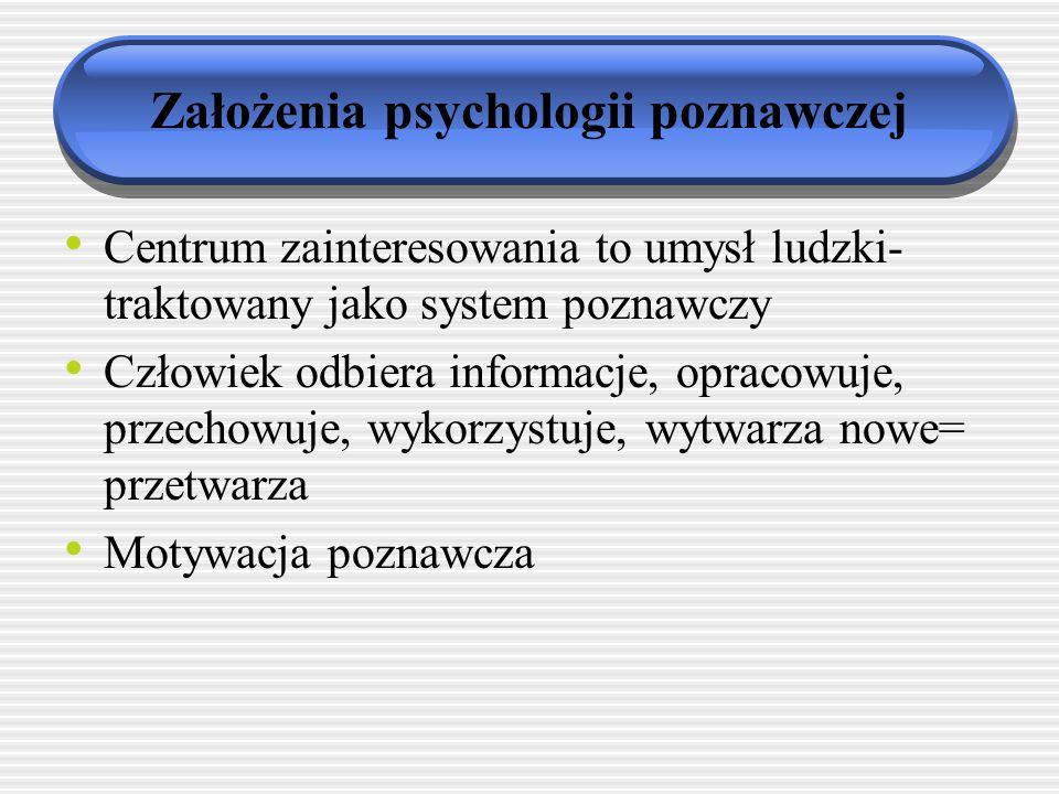 Założenia psychologii poznawczej