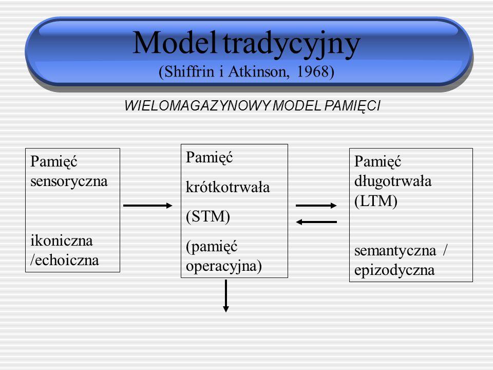 Model tradycyjny (Shiffrin i Atkinson, 1968)