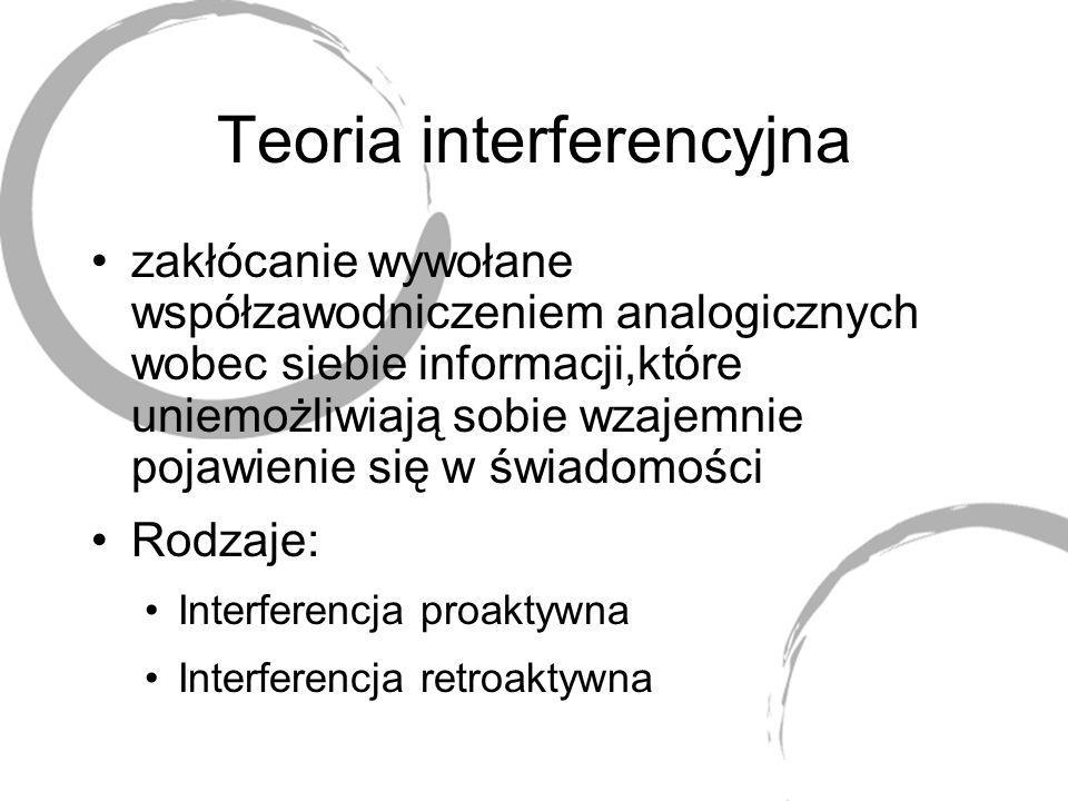 Teoria interferencyjna