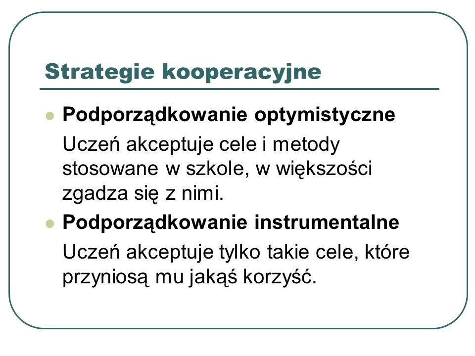 Strategie kooperacyjne