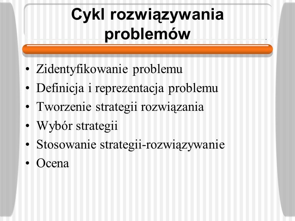 Cykl rozwiązywania problemów