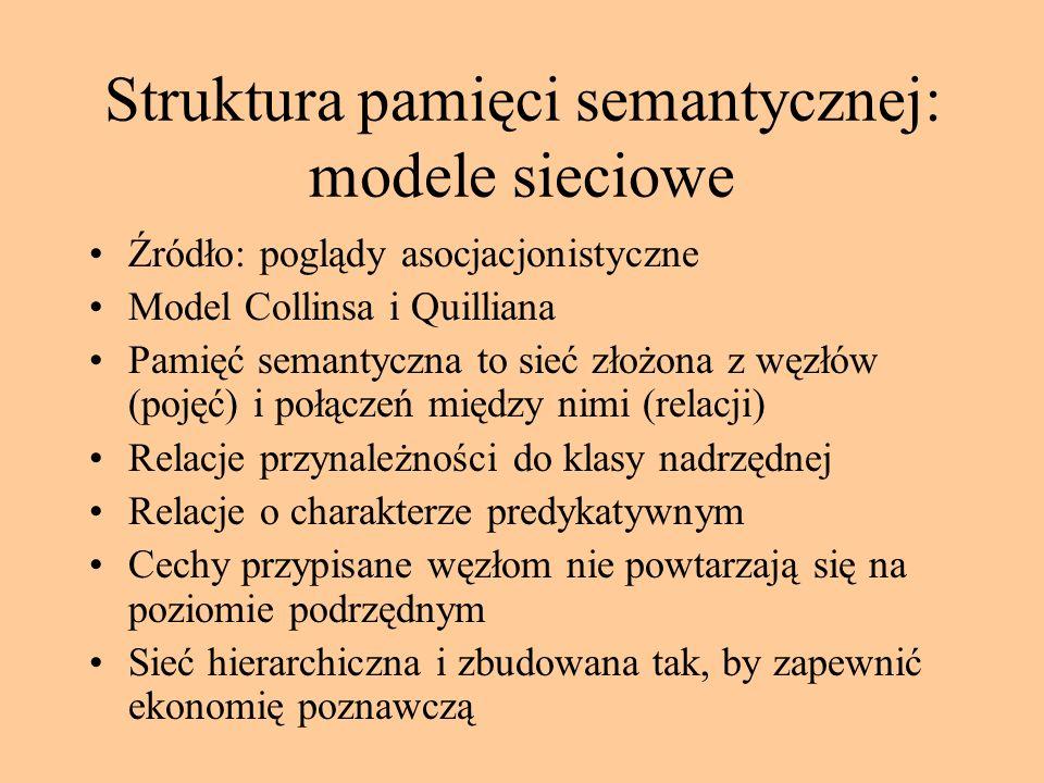Struktura pamięci semantycznej: modele sieciowe