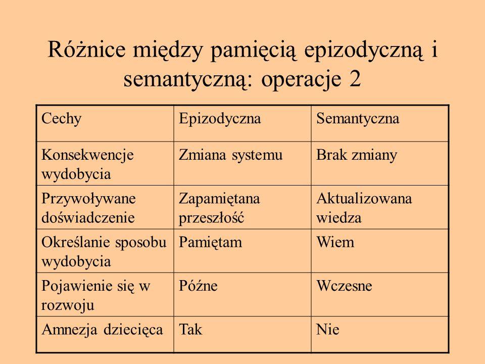 Różnice między pamięcią epizodyczną i semantyczną: operacje 2