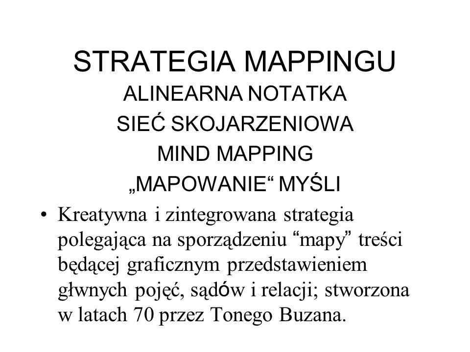 STRATEGIA MAPPINGU ALINEARNA NOTATKA SIEĆ SKOJARZENIOWA MIND MAPPING