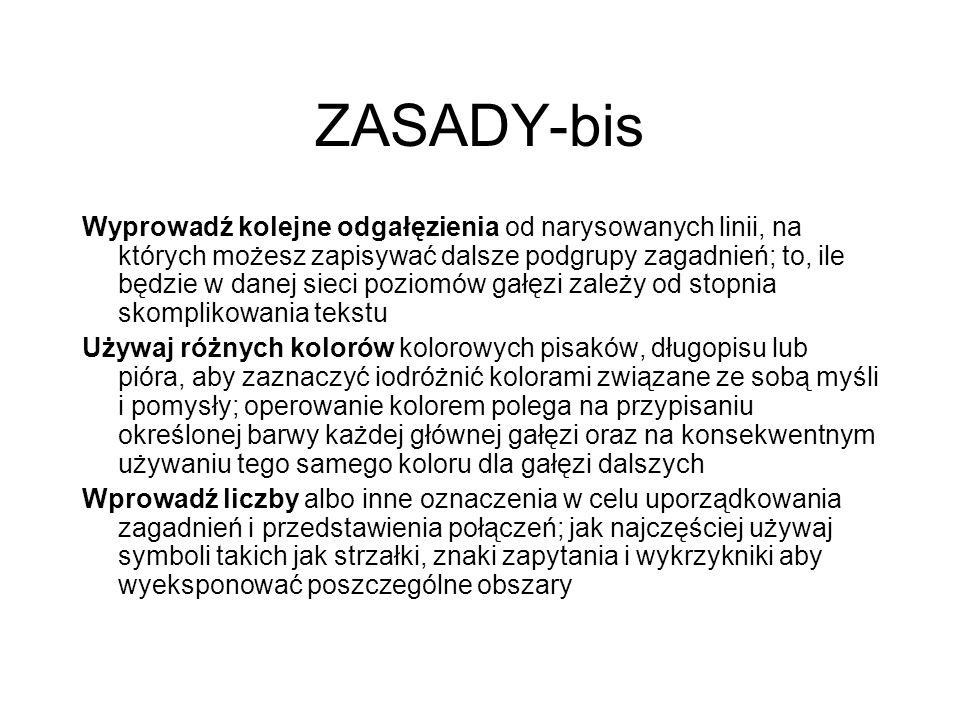 ZASADY-bis