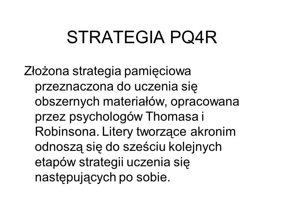 STRATEGIA PQ4R