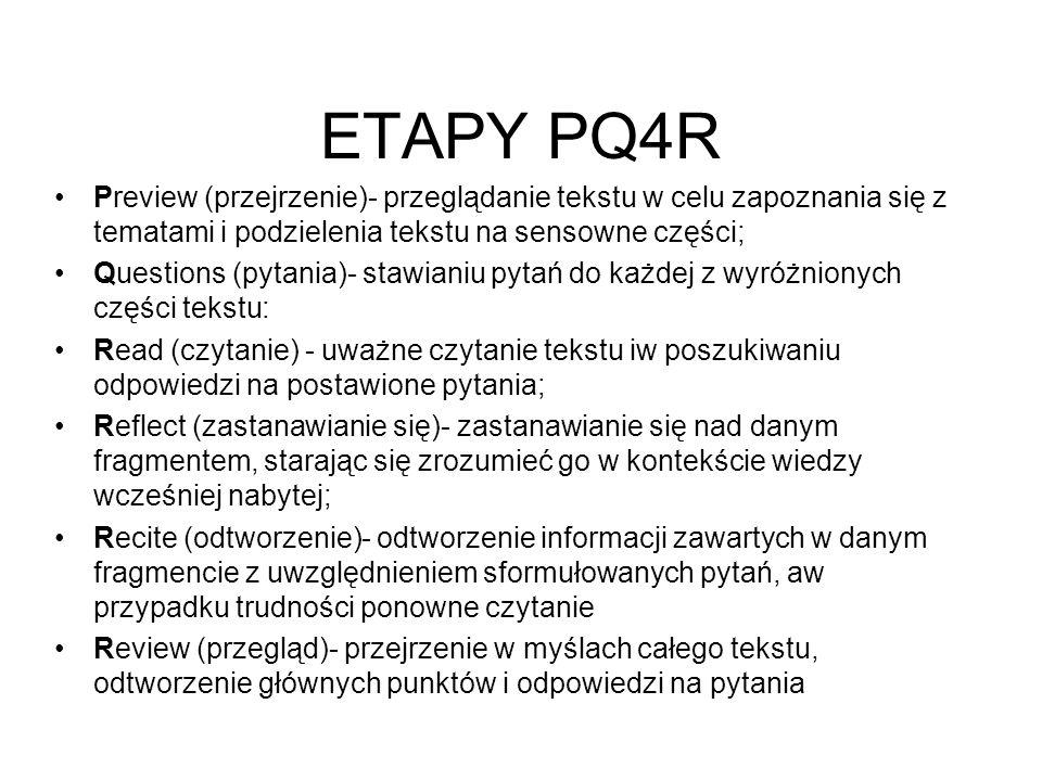 ETAPY PQ4R Preview (przejrzenie)- przeglądanie tekstu w celu zapoznania się z tematami i podzielenia tekstu na sensowne części;