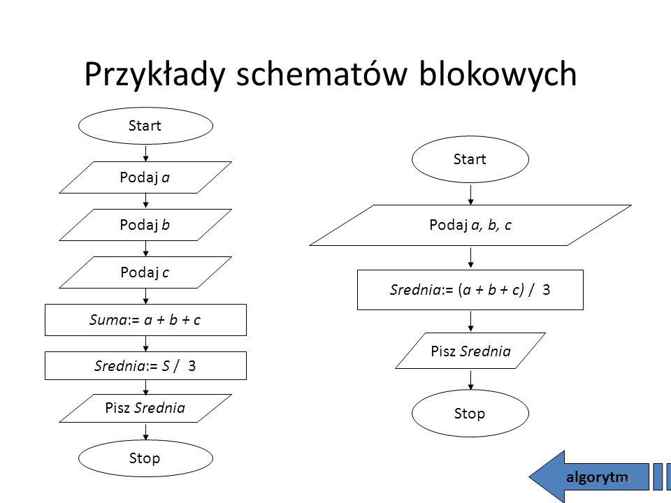 Przykłady schematów blokowych