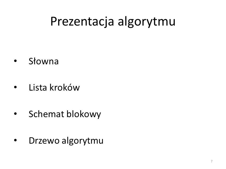 Prezentacja algorytmu