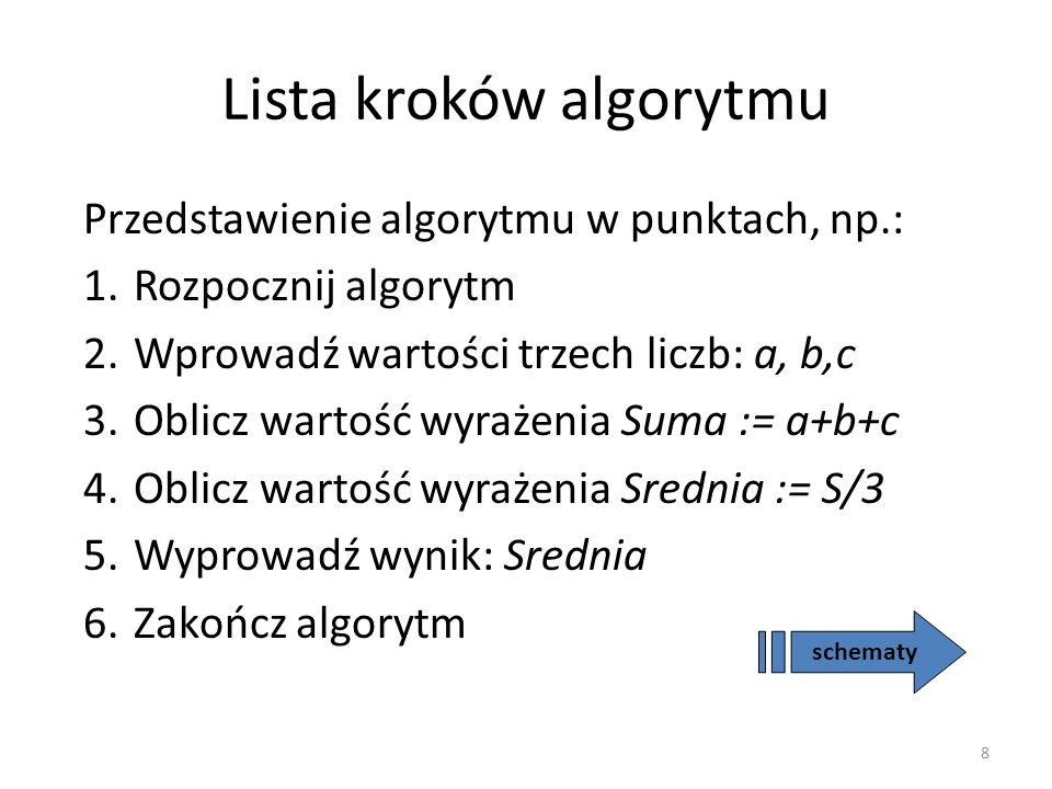 Lista kroków algorytmu