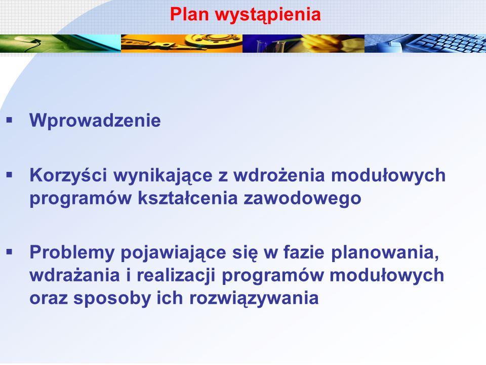 Plan wystąpienia Wprowadzenie