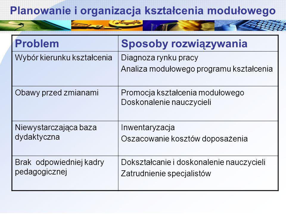 Planowanie i organizacja kształcenia modułowego