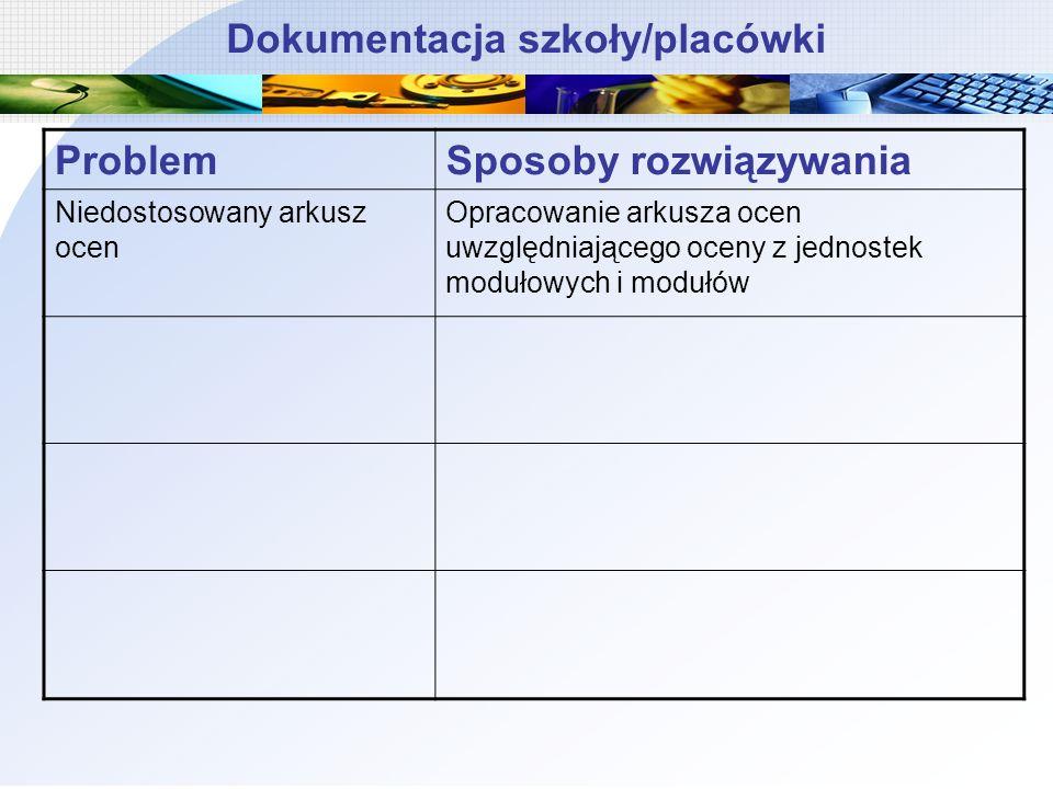 Dokumentacja szkoły/placówki