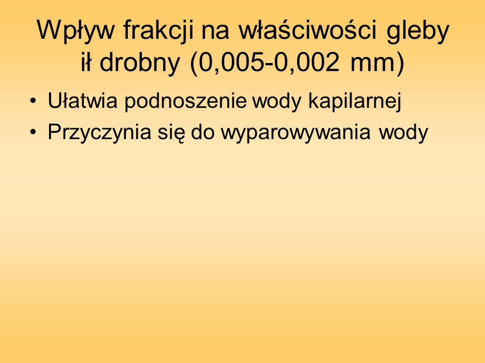 Wpływ frakcji na właściwości gleby ił drobny (0,005-0,002 mm)