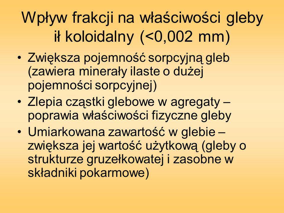 Wpływ frakcji na właściwości gleby ił koloidalny (<0,002 mm)
