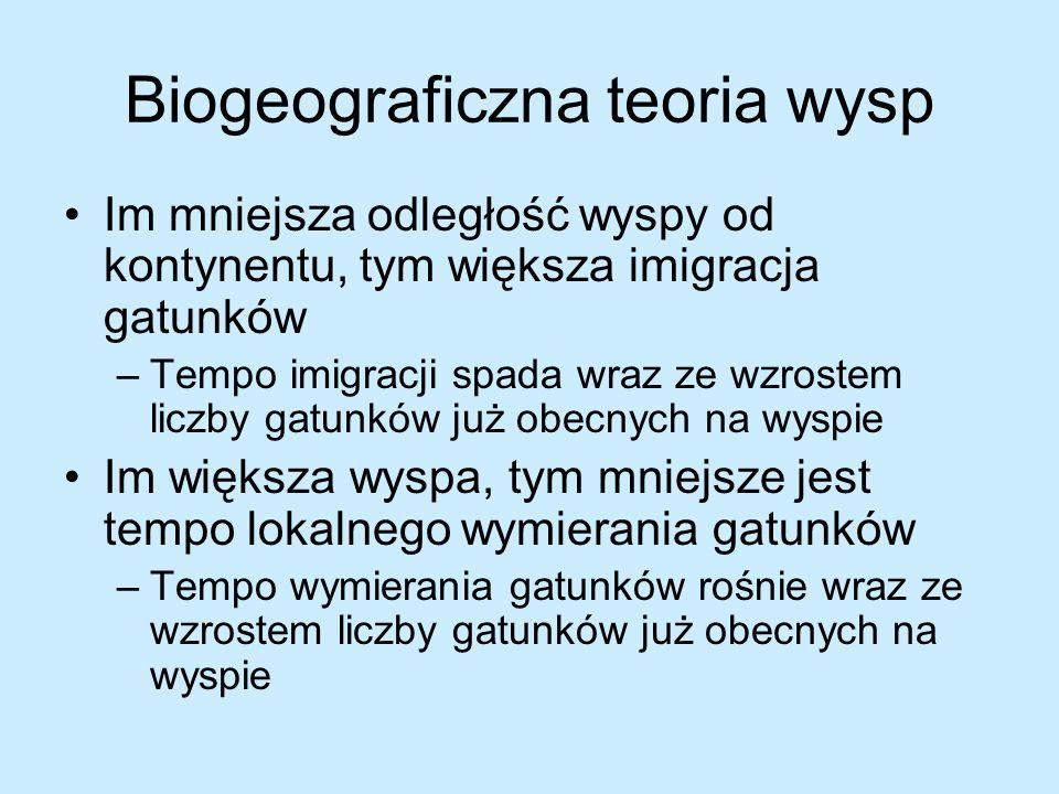 Biogeograficzna teoria wysp
