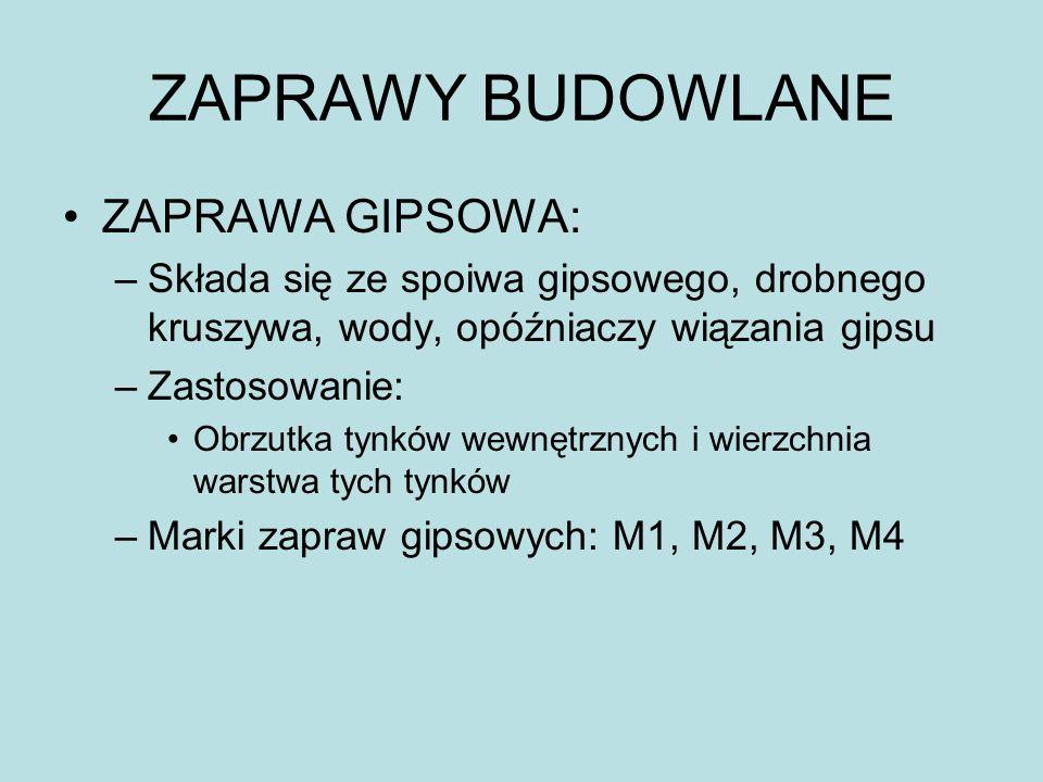 ZAPRAWY BUDOWLANE ZAPRAWA GIPSOWA: