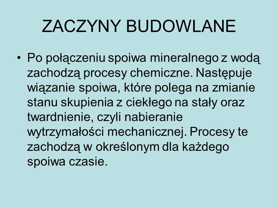 ZACZYNY BUDOWLANE