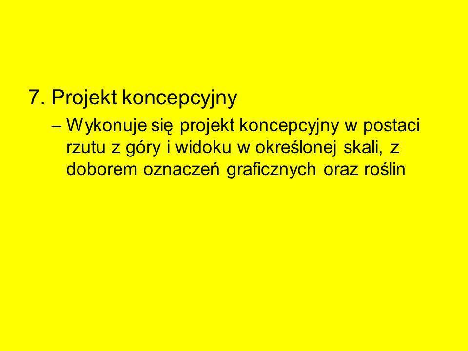 7. Projekt koncepcyjny