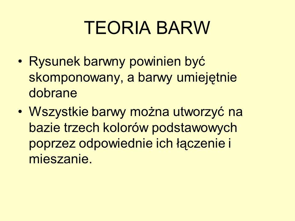 TEORIA BARW Rysunek barwny powinien być skomponowany, a barwy umiejętnie dobrane.