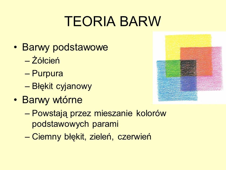 TEORIA BARW Barwy podstawowe Barwy wtórne Żółcień Purpura