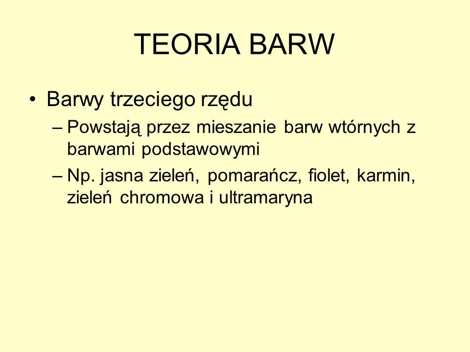 TEORIA BARW Barwy trzeciego rzędu