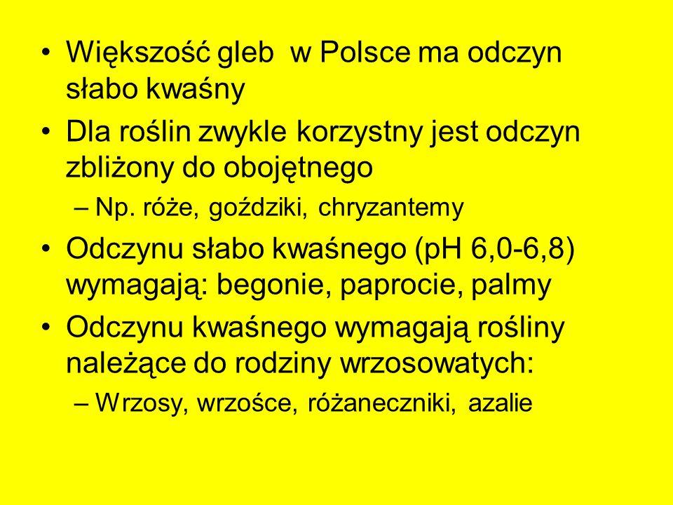 Większość gleb w Polsce ma odczyn słabo kwaśny