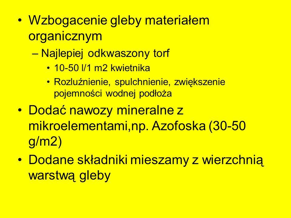 Wzbogacenie gleby materiałem organicznym