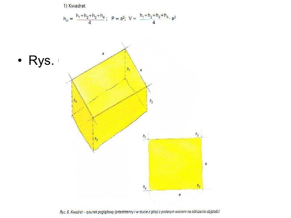 Rys. 6