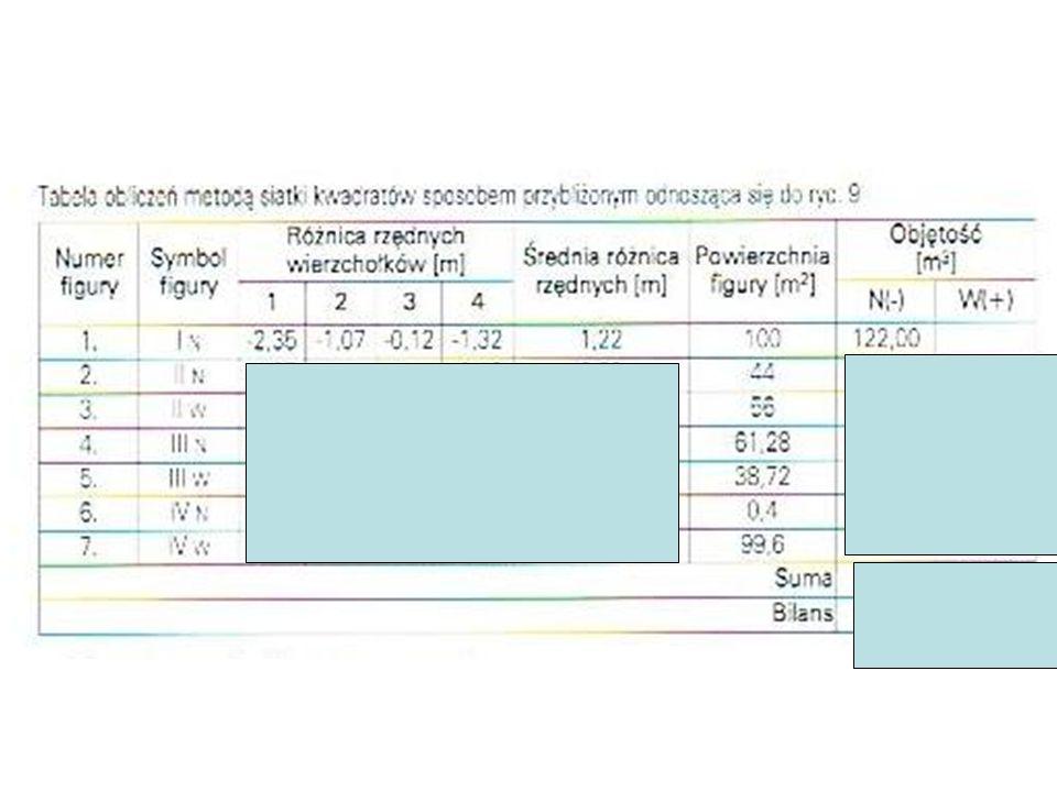 Tabela ze str 37