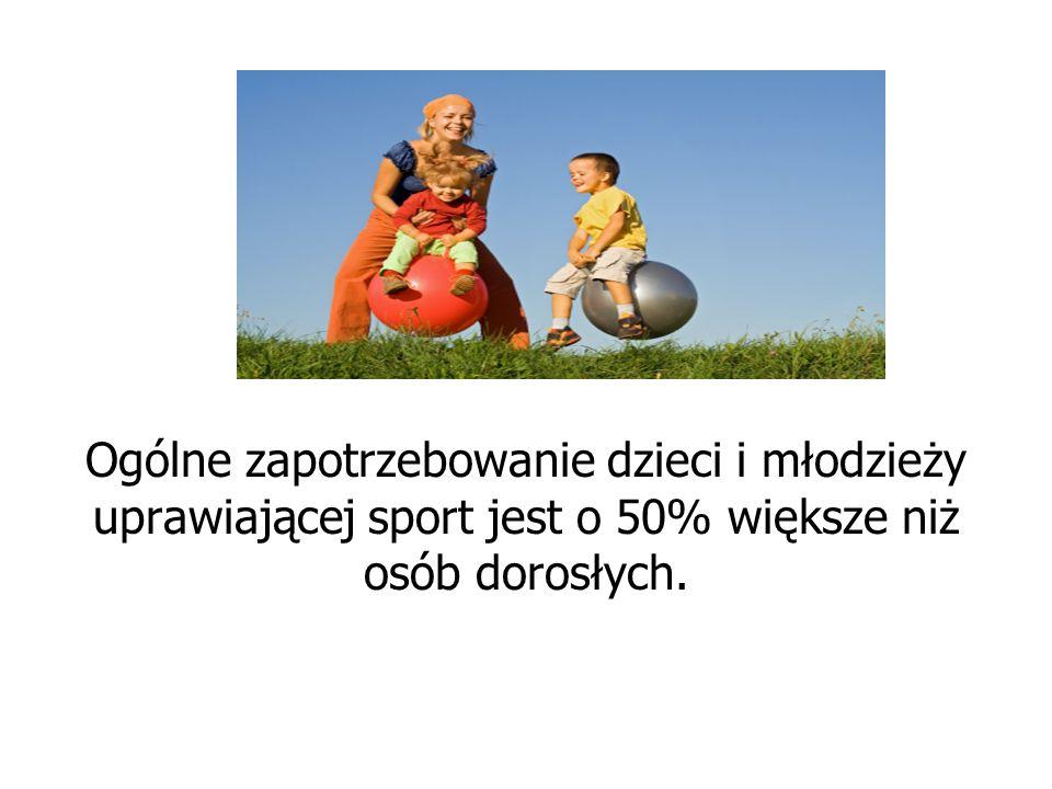 Ogólne zapotrzebowanie dzieci i młodzieży uprawiającej sport jest o 50% większe niż osób dorosłych.