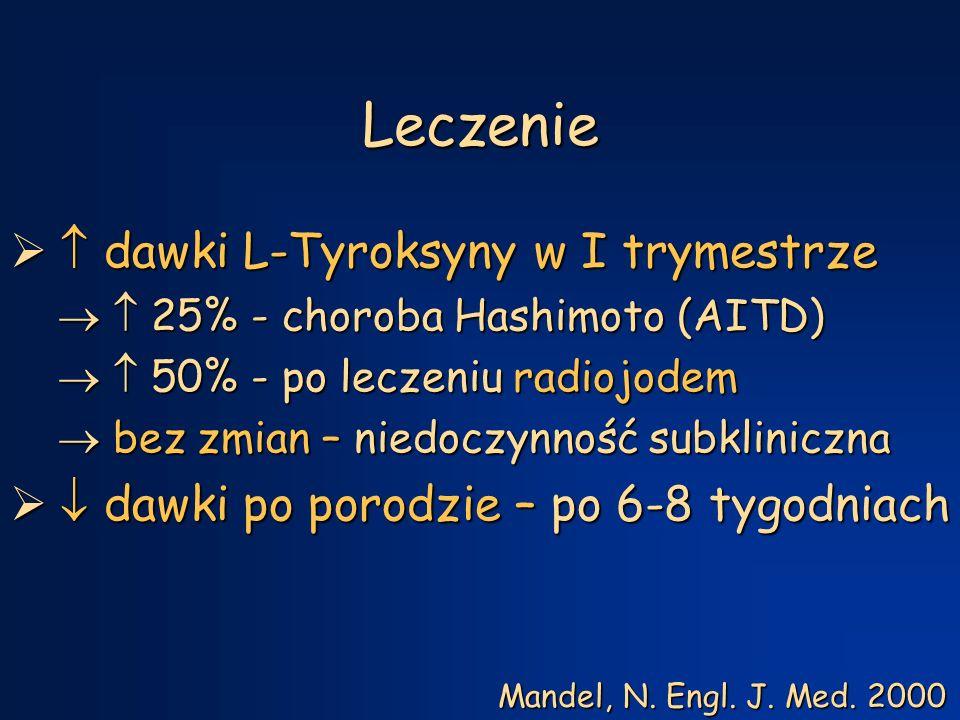 Leczenie  dawki L-Tyroksyny w I trymestrze