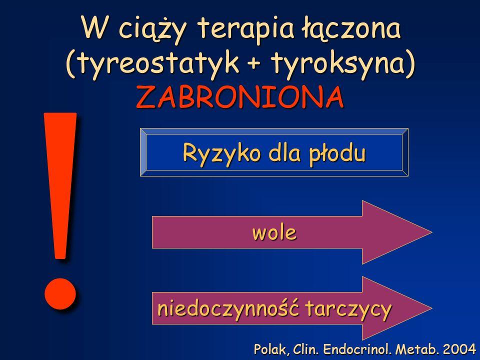 W ciąży terapia łączona (tyreostatyk + tyroksyna) ZABRONIONA