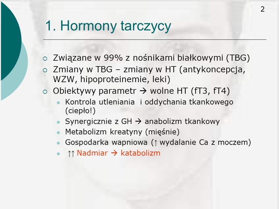 1. Hormony tarczycy Związane w 99% z nośnikami białkowymi (TBG)