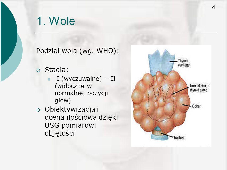 1. Wole Podział wola (wg. WHO): Stadia: