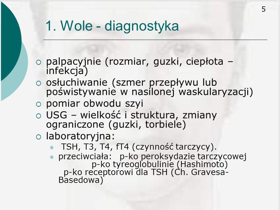 1. Wole - diagnostyka palpacyjnie (rozmiar, guzki, ciepłota – infekcja) osłuchiwanie (szmer przepływu lub poświstywanie w nasilonej waskularyzacji)