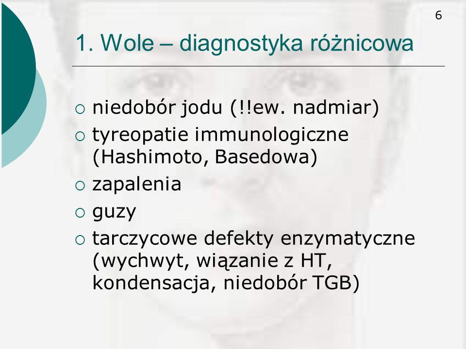 1. Wole – diagnostyka różnicowa