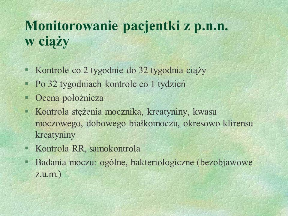 Monitorowanie pacjentki z p.n.n. w ciąży