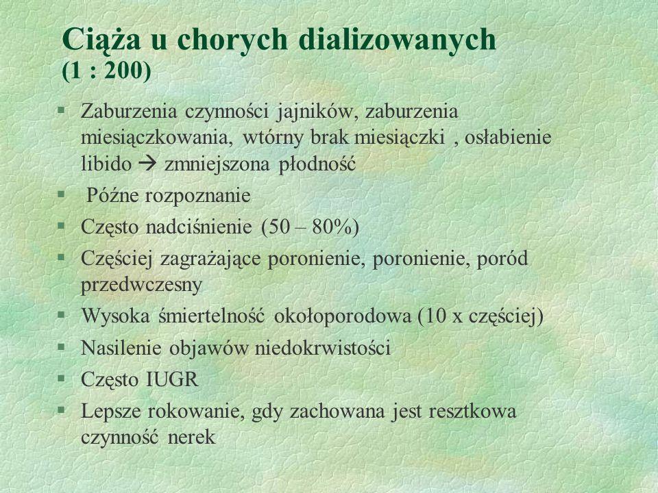 Ciąża u chorych dializowanych (1 : 200)