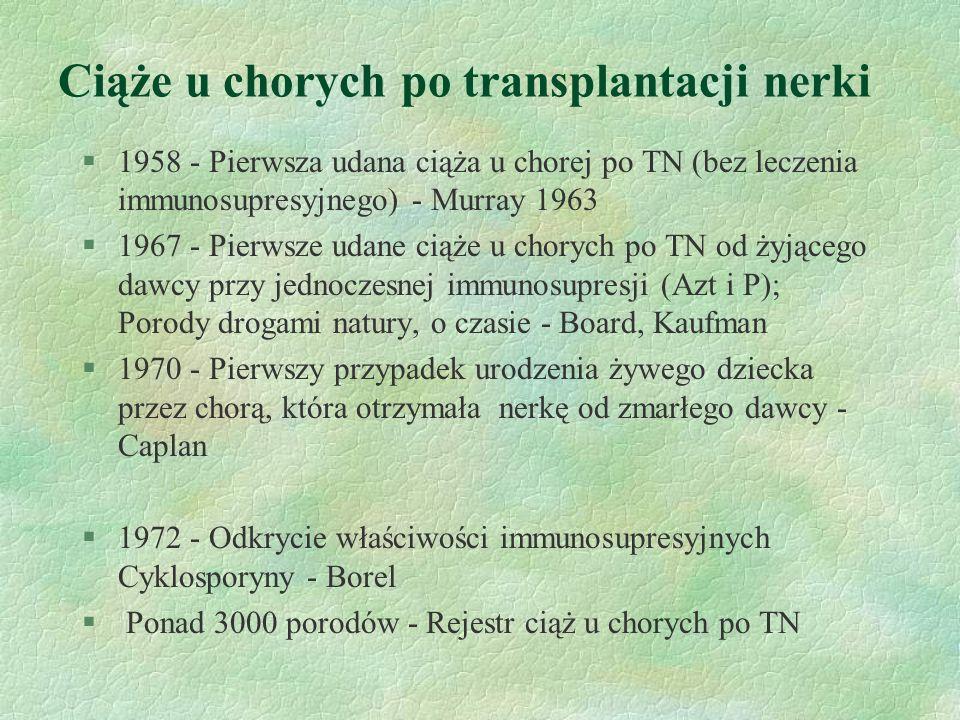 Ciąże u chorych po transplantacji nerki