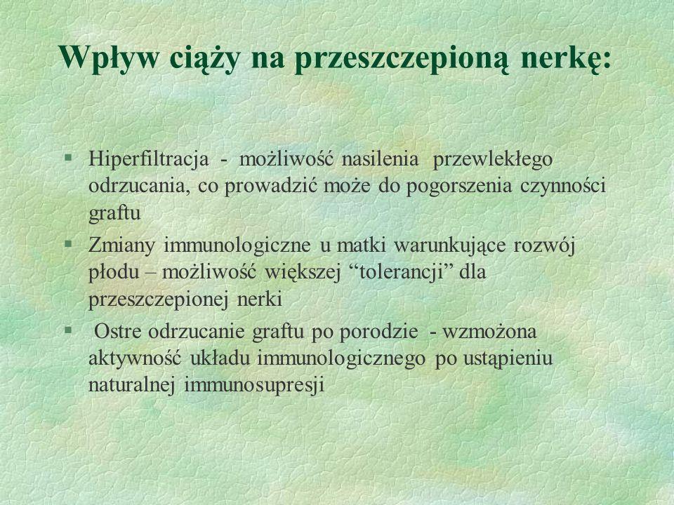 Wpływ ciąży na przeszczepioną nerkę:
