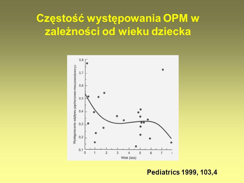 Częstość występowania OPM w zależności od wieku dziecka